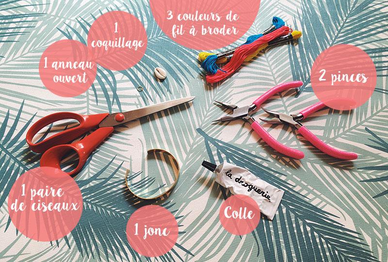 DIY bracelet jonc Miuky - matériel