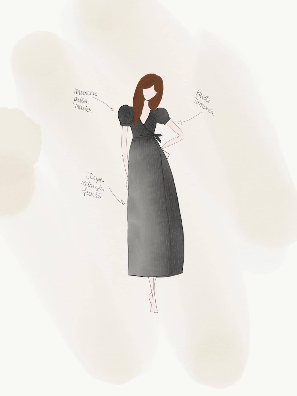 Passer de l'idée à la concrétisation d'un projet couture